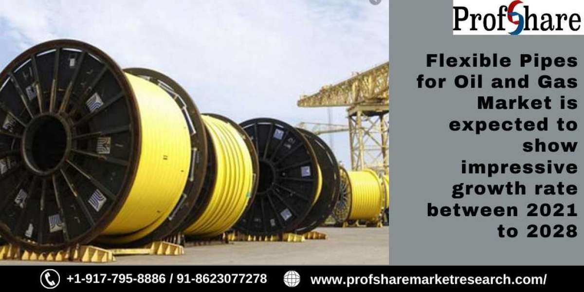 Flexible Pipes for Oil and Gas Market is expected to show impressive growth rate between 2021 to 2028