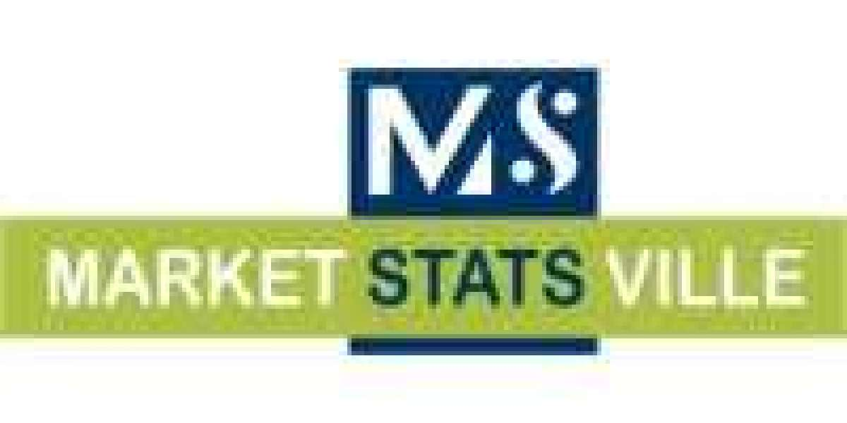 Exercise Band Market Industry Sizing, Growth, Trend, Opportunity, and Forecast (2020–2025)